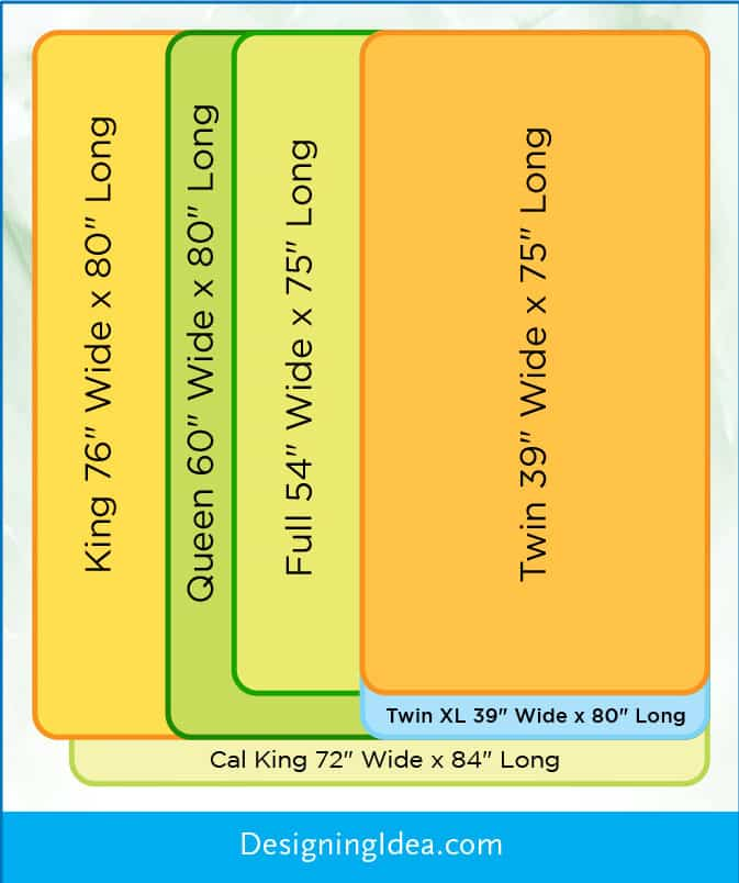 Bed sizes listed in order with king, queen, full, twin, twin xl and cal king dimensions
