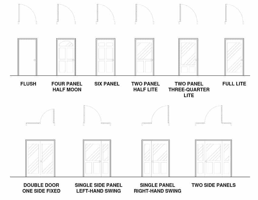Types door types of kitchen cabinet door kitchen cabinet for Types of interior design styles