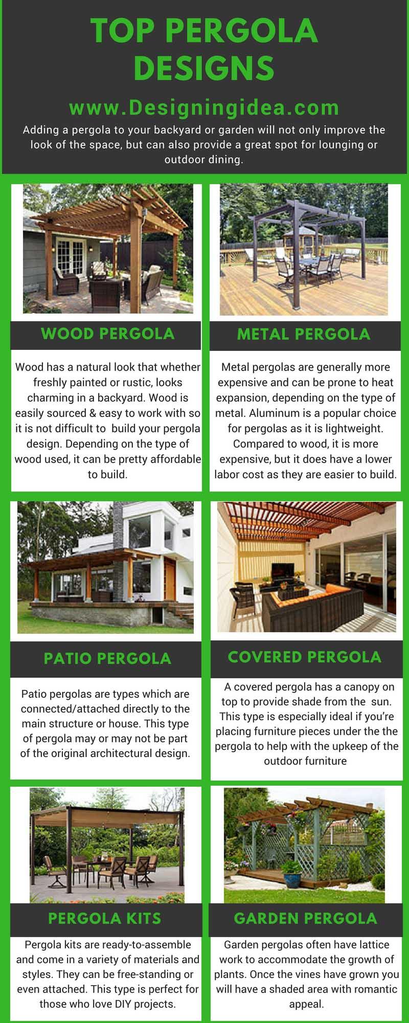 Pergola designs infographic 2018