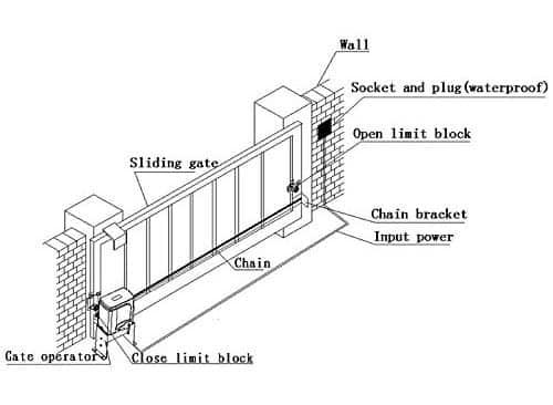 Automatic driveway gate opener