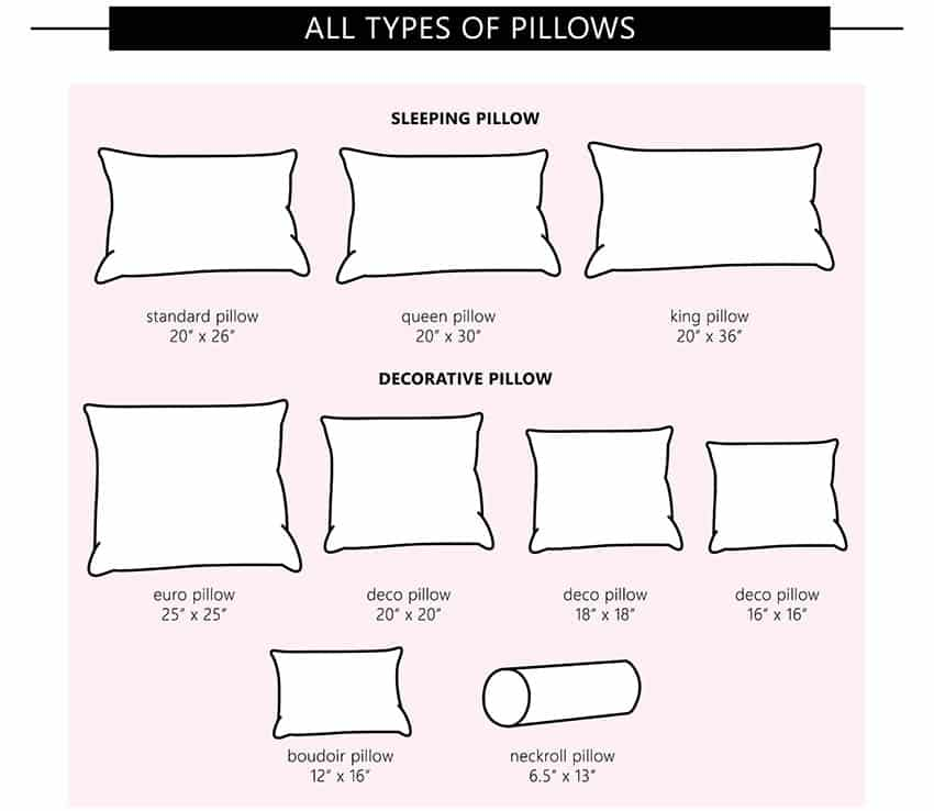 Types of pillow sizes