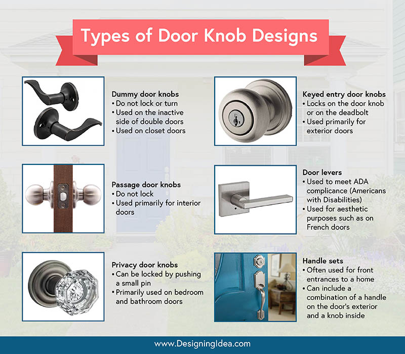 Types of door knobs and lever designs