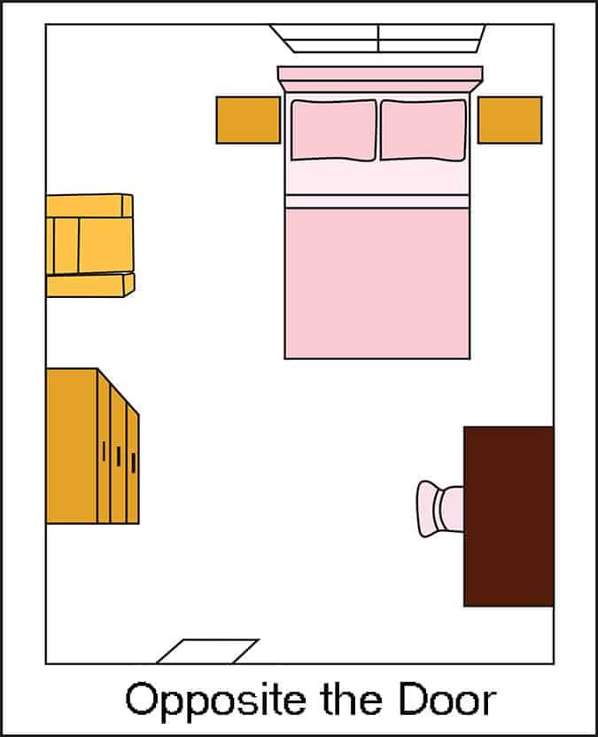 Bed opposite door
