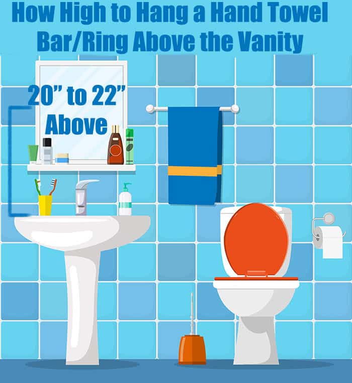 Hand towel rack height above sink