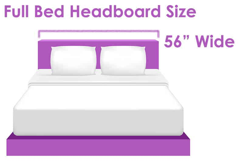 Full bed headboard size