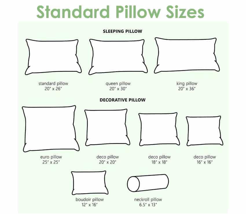 Standard pillows sizes