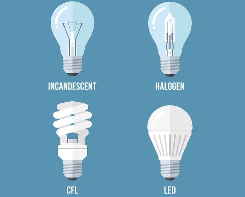 Types of light bulbs for fixtures