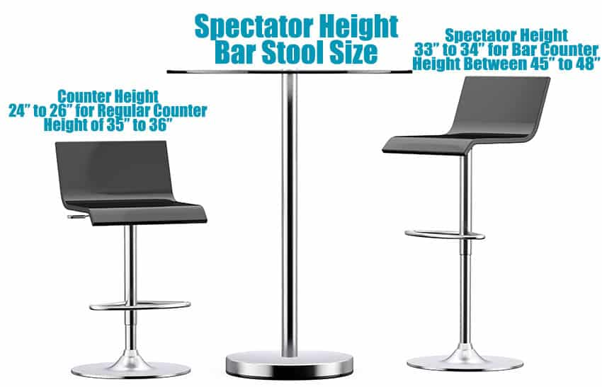 Spectator height bar stool size vs counter height size
