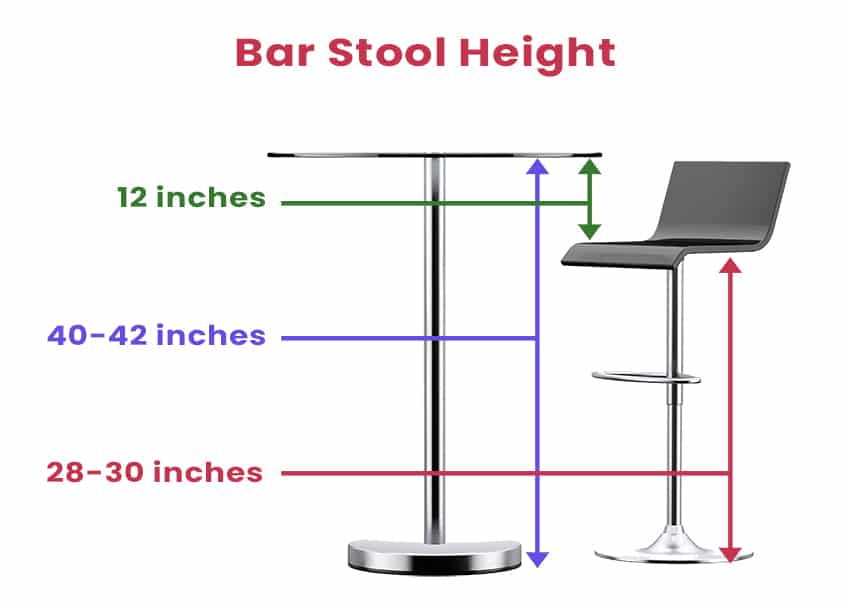 Bar Stool with height measurement