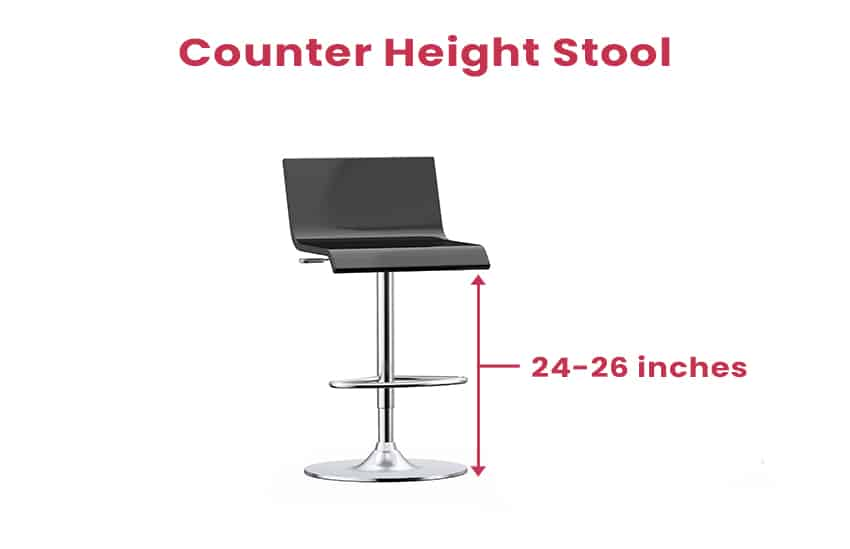 Counter height stool measurement