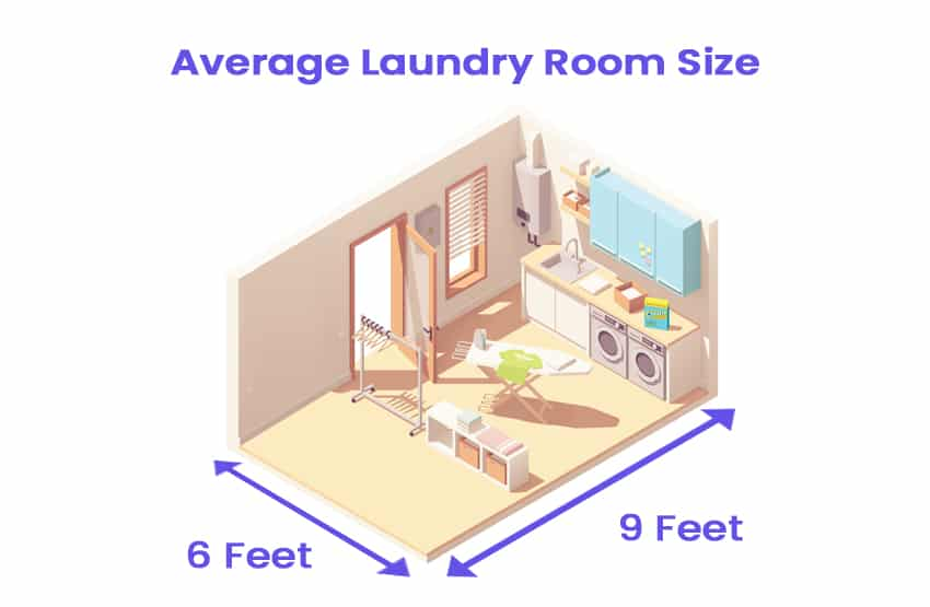 Isometric laundry room with dimension is