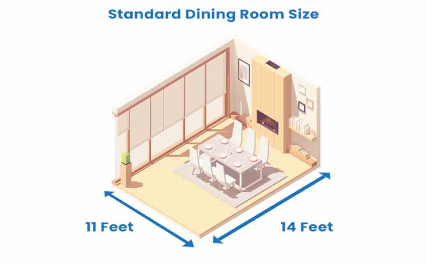 Isometric dining room with size is