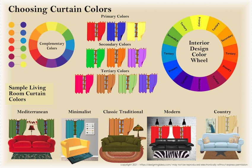 How to choose a color for curtains chart