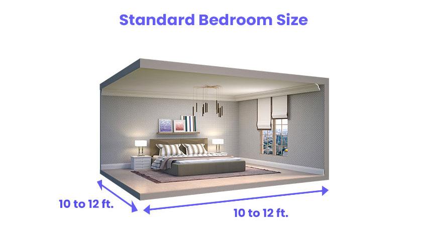 Standard bedroom size